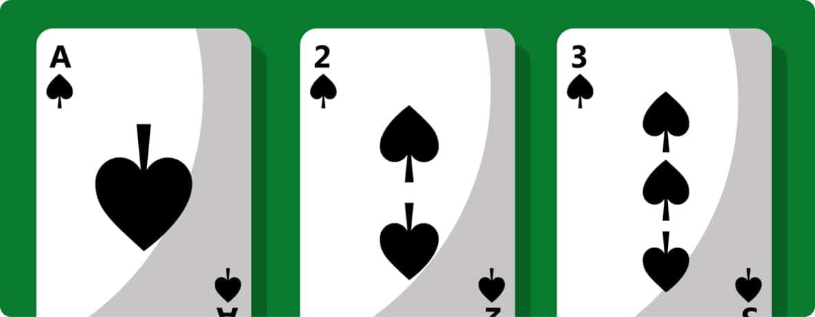 Nützliche Online-Blackjack-Tipps für Anfänger